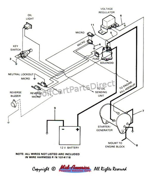 Ez Go Golf Cart Wiring Diagrams