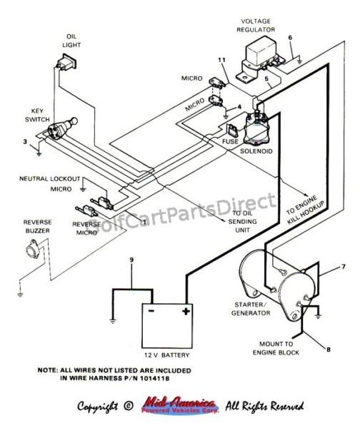 ez go wiring harness diagram  wiring diagram for dual