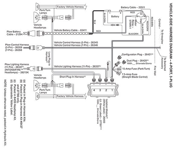 Fisher Snow Plow Wiring Harness Diagram
