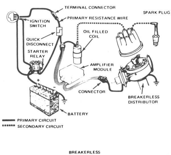 Distributor Wire Diagram
