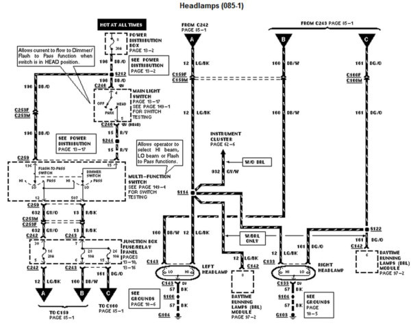 Wiring Diagram Ford F150