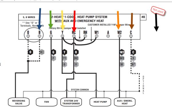 Goodman Hvac Thermostat Wiring