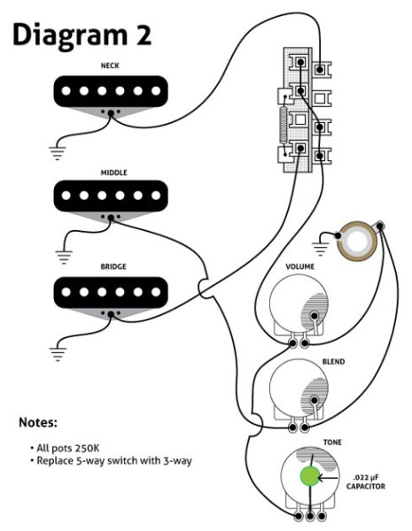 3 Humbucker Wiring Diagram