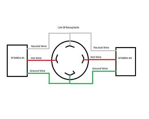 Nema L14-30p Wiring Diagram