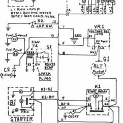 Wiring Diagram Onan Genset Opel Astra G 1998 Snyi Ortholinc De Cck Schema Rh 19 9 Marias Grillrestaurant Engine