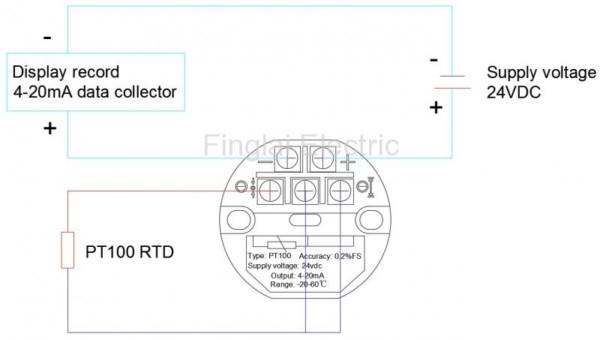 Rosemount 3051 Wiring Diagram