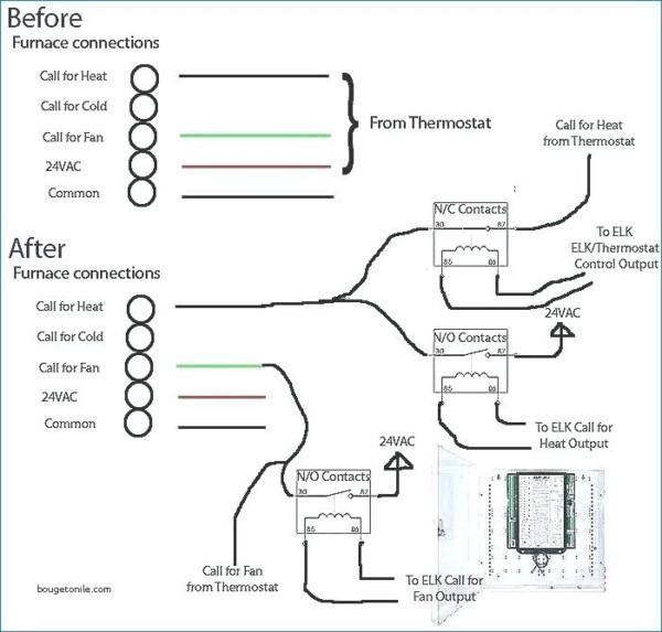 Electric Furnace Wire Gauge
