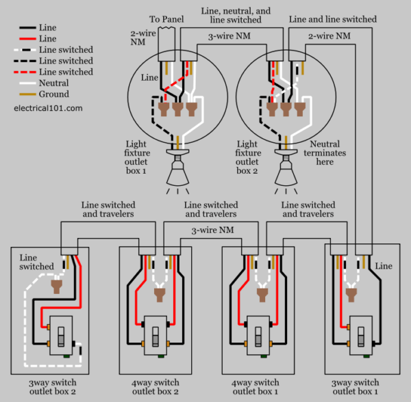 How To Wire A 4 Way Outlet