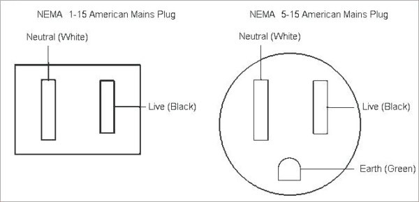 How To Install A 3 Prong Plug
