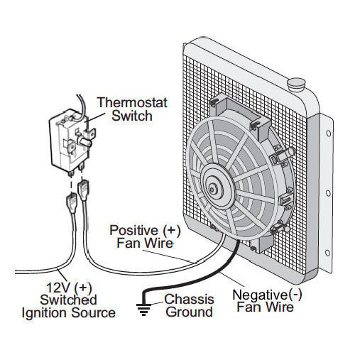 How To Wire Electric Fan To Thermostat