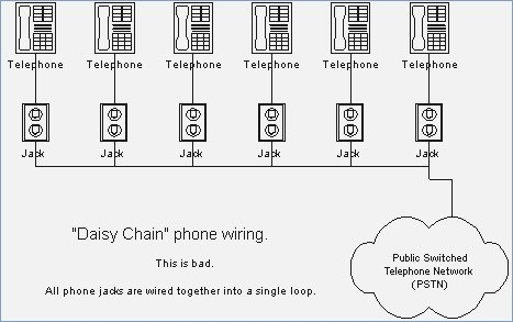 Daisy Chain Electrical Wiring Diagram
