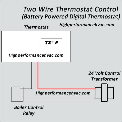 Two Wire Thermostat To Digital