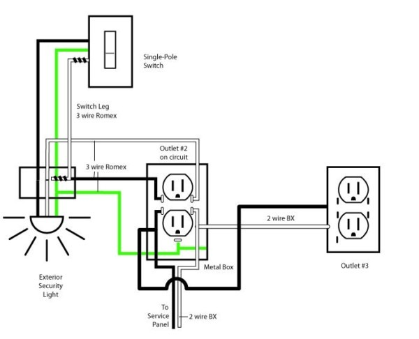 Electrical House Wiring Basics