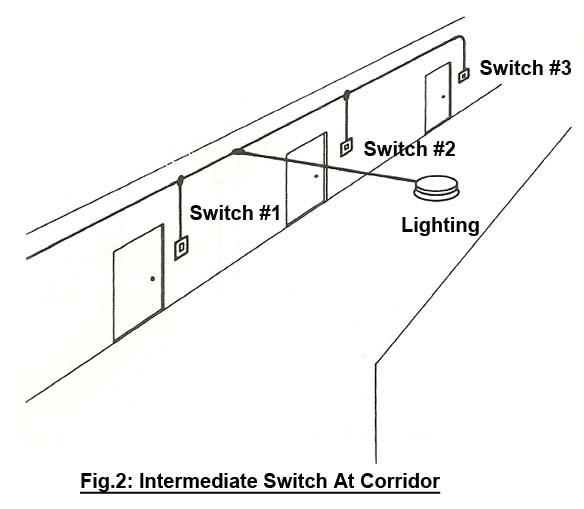 2 Way Intermediate Switch Wiring