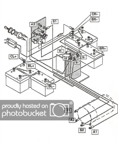diagram ez go txt textron diagram full version hd quality