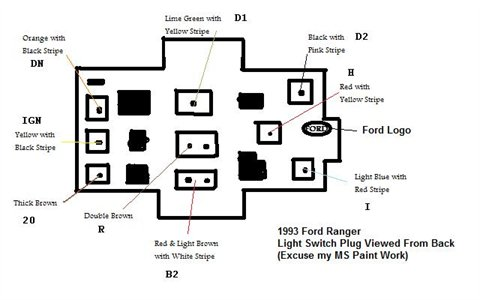 Ford Ranger Headlight Switch Wiring Diagram