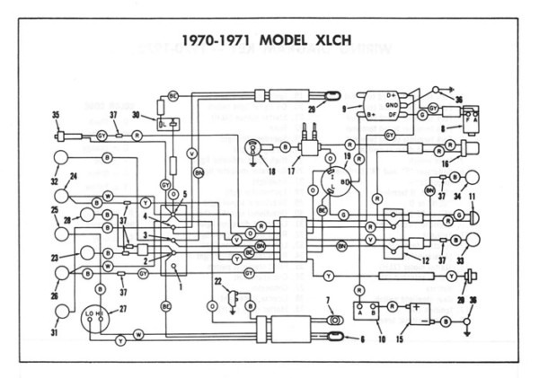Harley Wiring Diagram
