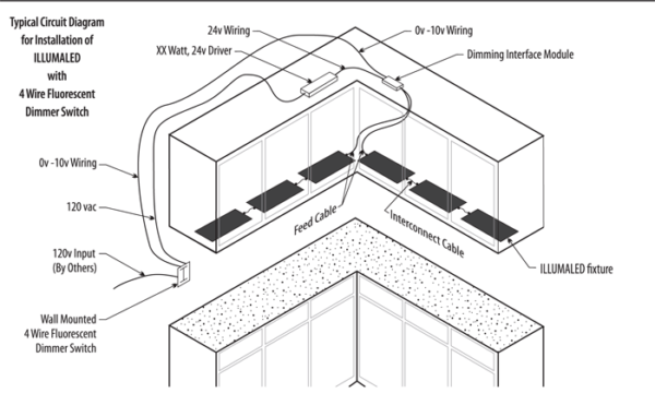 How To Wire Under Cabinet Lighting Diagram Uk