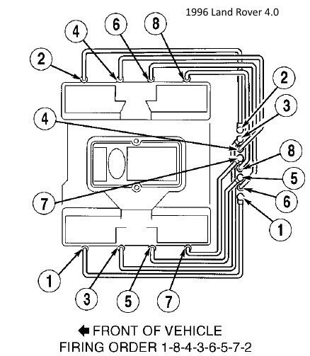 Diagram Of Spark Plug Wires