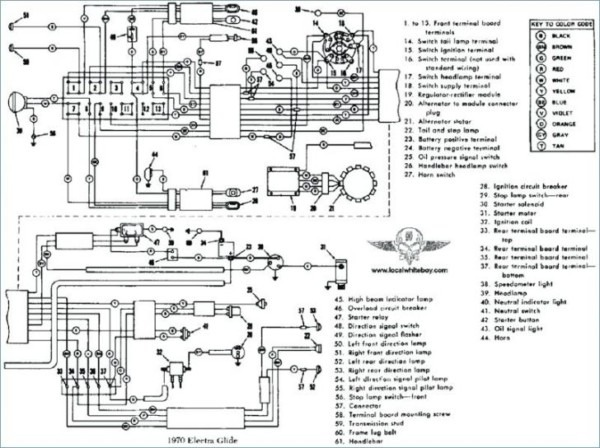 Ecco Light Bar Wiring Diagram