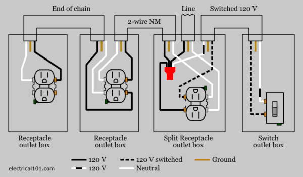 Wiring Diagram For Light Switch And Outlet
