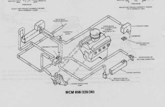 Mercruiser 5.7 Alternator Wiring Diagram