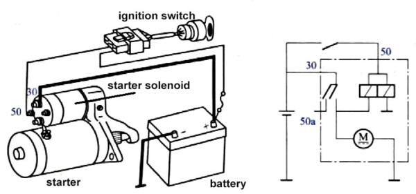 Starter Switch Diagram