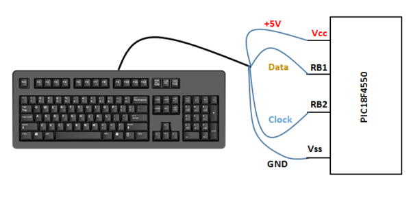 Usb Keyboard Wire Color Code