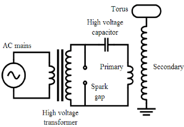 Coil Circuit Diagram