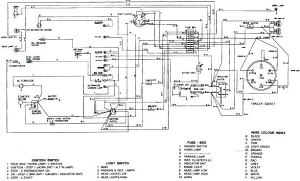 1967 Mustang Ignition Wiring Diagram