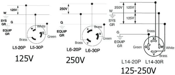 [DIAGRAM] L6 20 Plug Diagram FULL Version HD Quality Plug