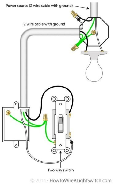 Wiring A Light Switch Power To Fixture