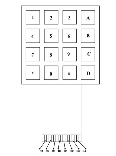 Keyboard Pin Configuration