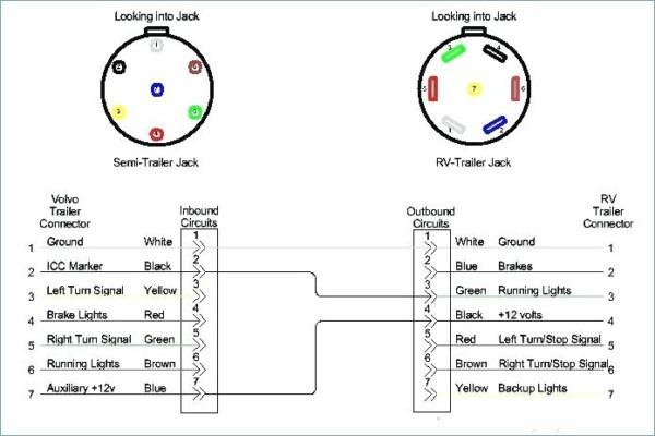 diagram horse trailer wiring diagram 5 pin full version hd