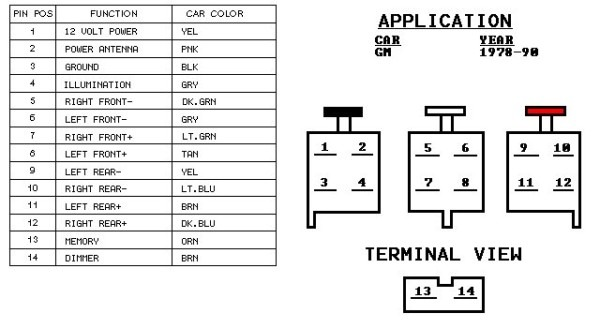 1990 S10 Wiring Diagram