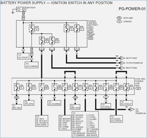 Av Wiring Diagram
