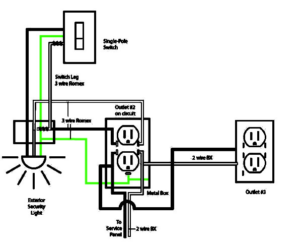 Home Electrical Outlet Wiring