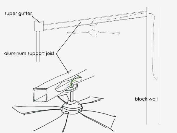 Hunter Fan Installation Instructions