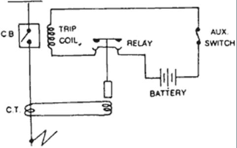 Types Of Circuit Diagram