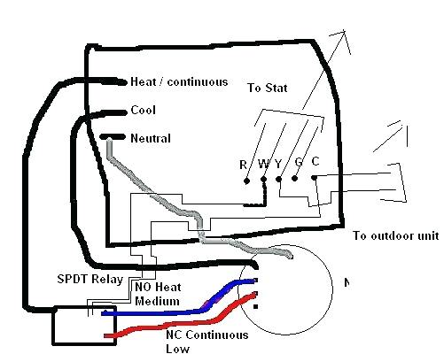 Furnace Fan Wiring Diagram