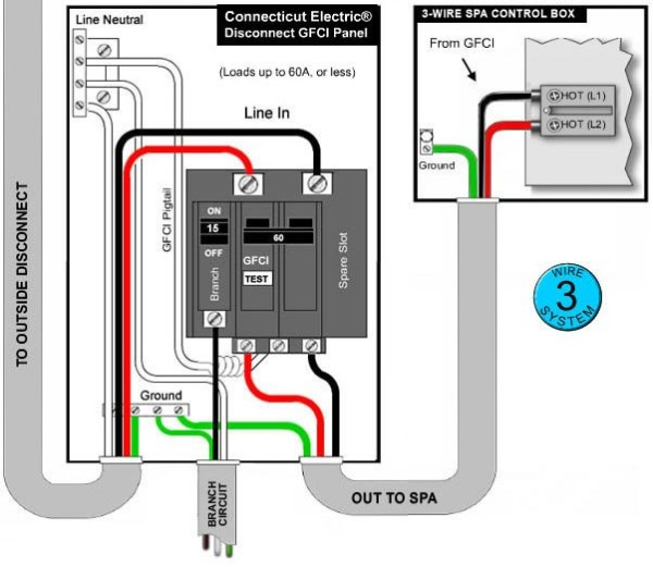 diagram midwest spa disconnect wiring diagram full version