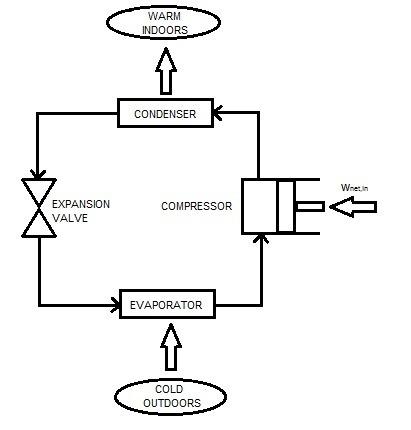 Heat Pump Schematic Diagram