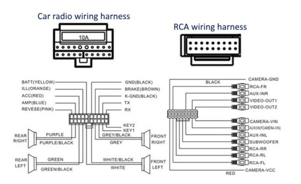 Vw T5 Radio Wiring Diagram