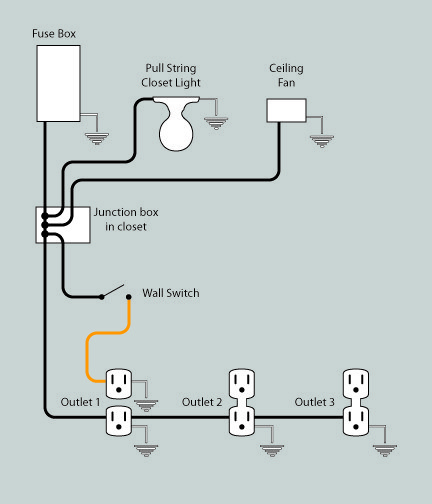 How To Wire A Room With Lights And Outlets