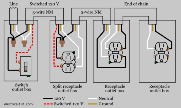 Split Circuit Receptacle