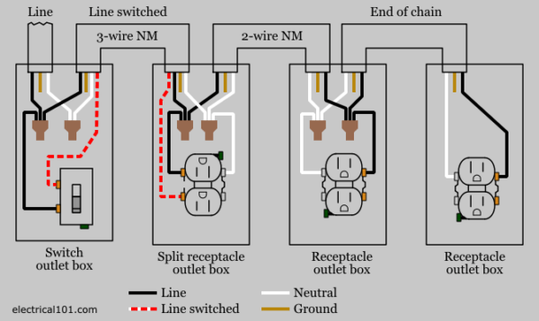 How To Wire A Receptacle With 3 Wires