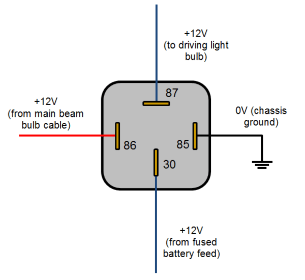 Wiring Diagram Relay