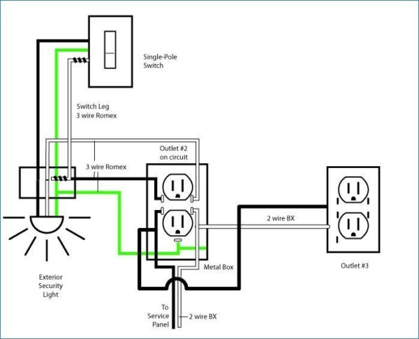 Electrical Wiring For Beginners