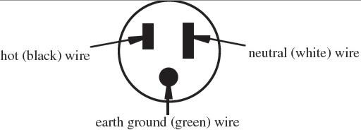 3 Prong Plug Diagram