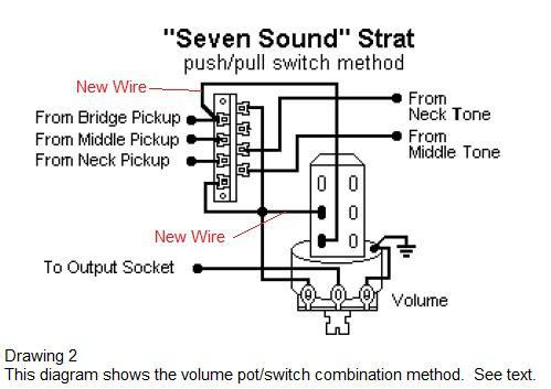 7 Way Strat Wiring Diagram